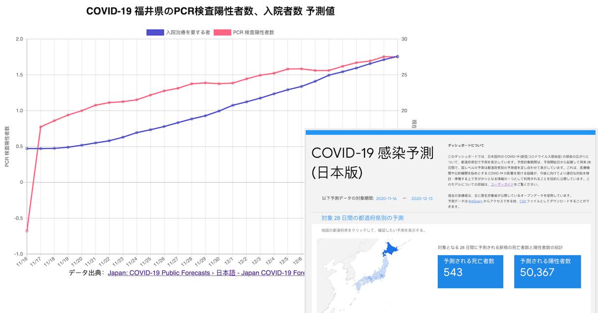 感染 予測 コロナ 者 新型コロナウイルスの感染者数予測~簡単なモデルから~